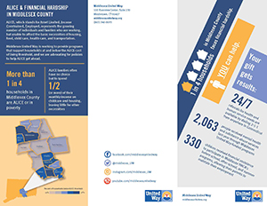 Campaign Toolkit Middlesex United Way - Planned giving brochures templates
